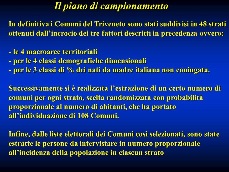 Il piano di campionamento In definitiva i Comuni del Triveneto sono stati suddivisi in 48 strati ottenuti dallincrocio dei tre fattori descritti in precedenza ovvero: - le 4 macroaree territoriali - per le 4 classi demografiche dimensionali - per le 3 classi di % dei nati da madre italiana non coniugata.