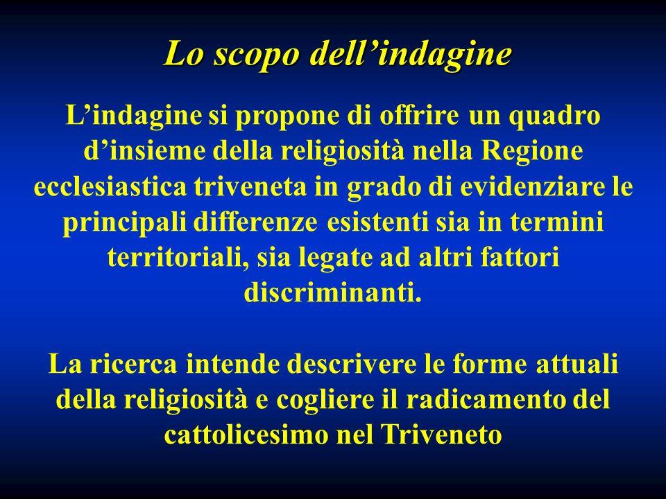 Lo scopo dellindagine Lindagine si propone di offrire un quadro dinsieme della religiosità nella Regione ecclesiastica triveneta in grado di evidenzia