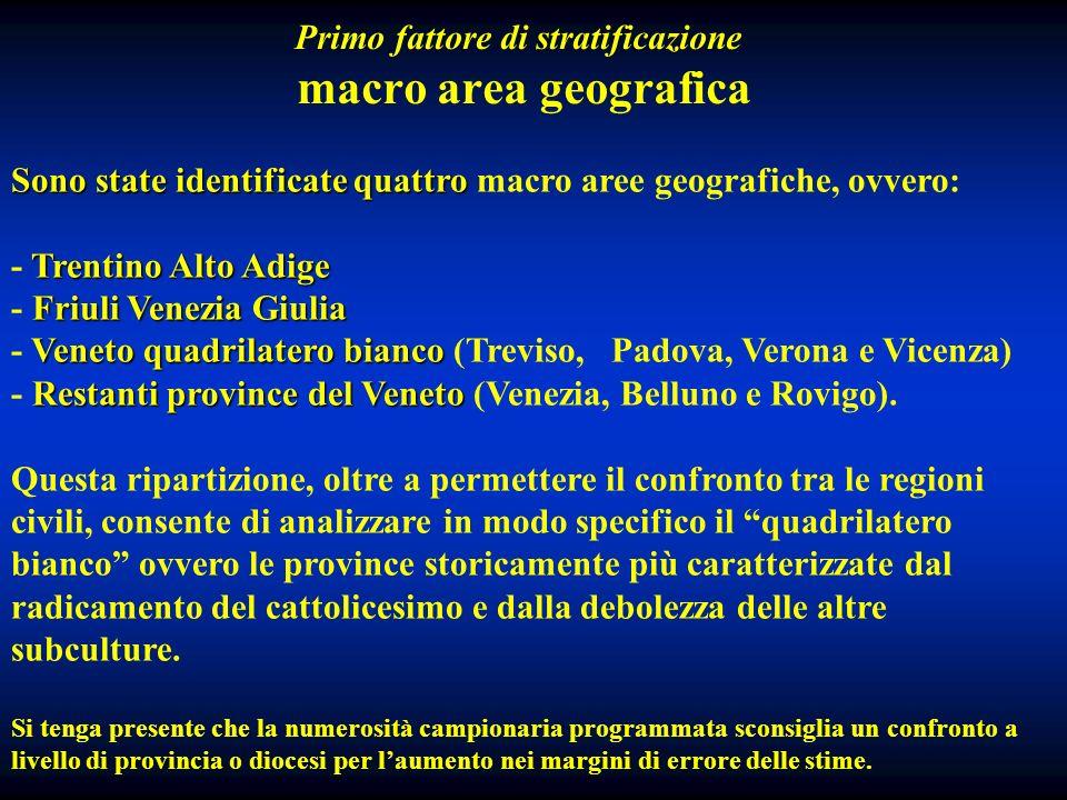 Primo fattore di stratificazione macro area geografica Sono state identificate quattro Trentino Alto Adige Friuli Venezia Giulia Veneto quadrilatero b