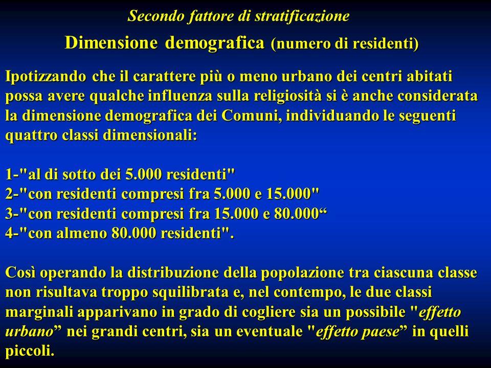 imensione demografica (numero di residenti) Secondo fattore di stratificazione Dimensione demografica (numero di residenti) Ipotizzando che il caratte