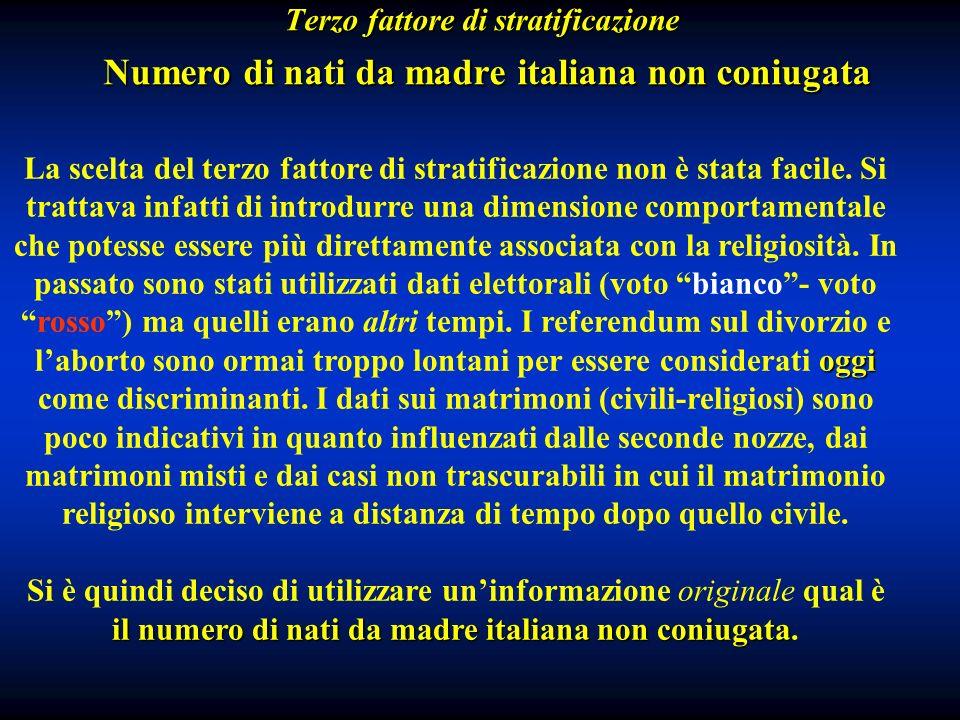 Terzo fattore di stratificazione Numero di nati da madre italiana non coniugata oggi il numero di nati da madre italiana non coniugata La scelta del terzo fattore di stratificazione non è stata facile.