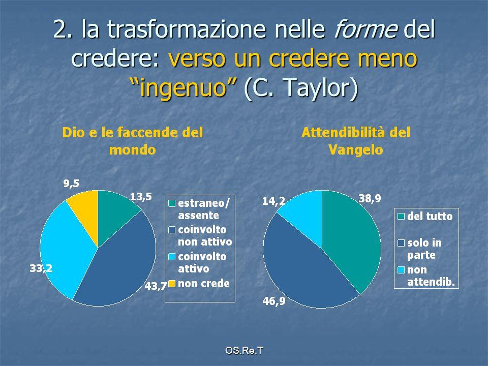 OS.Re.T 2. la trasformazione nelle forme del credere: verso un credere meno ingenuo (C. Taylor)