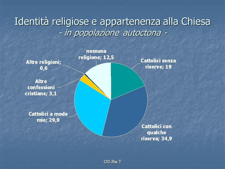 OS.Re.T Identità religiose e appartenenza alla Chiesa - in popolazione autoctona -