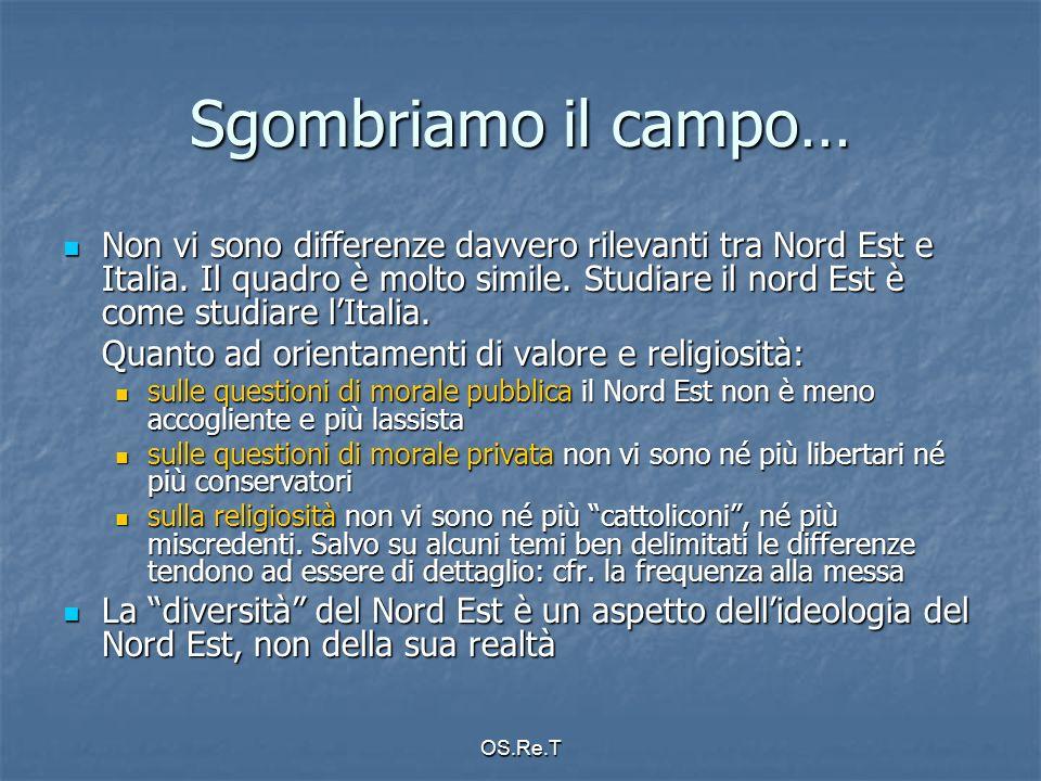 OS.Re.T Sgombriamo il campo… Non vi sono differenze davvero rilevanti tra Nord Est e Italia.