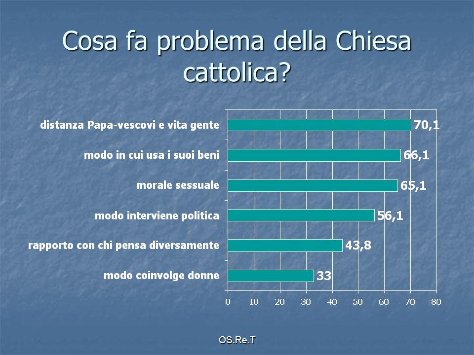 OS.Re.T Cosa fa problema della Chiesa cattolica