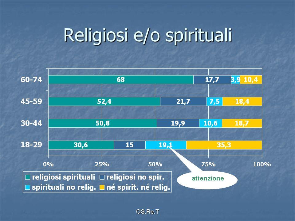 OS.Re.T Religiosi e/o spirituali