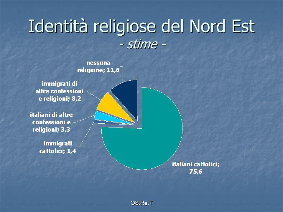 OS.Re.T Identità religiose del Nord Est - stime -