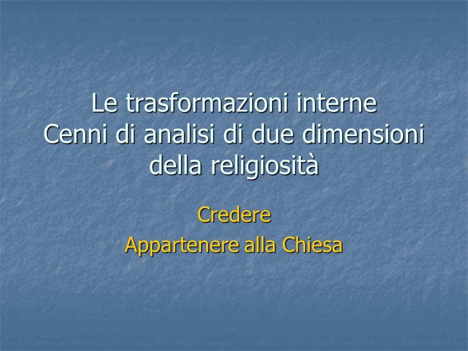 Le trasformazioni interne Cenni di analisi di due dimensioni della religiosità Credere Appartenere alla Chiesa
