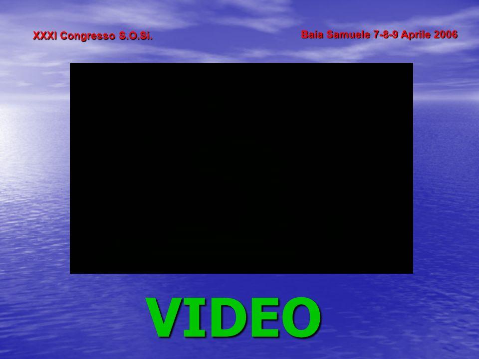 XXXI Congresso S.O.Si. Baia Samuele 7-8-9 Aprile 2006 Due mesi dopo lintervento