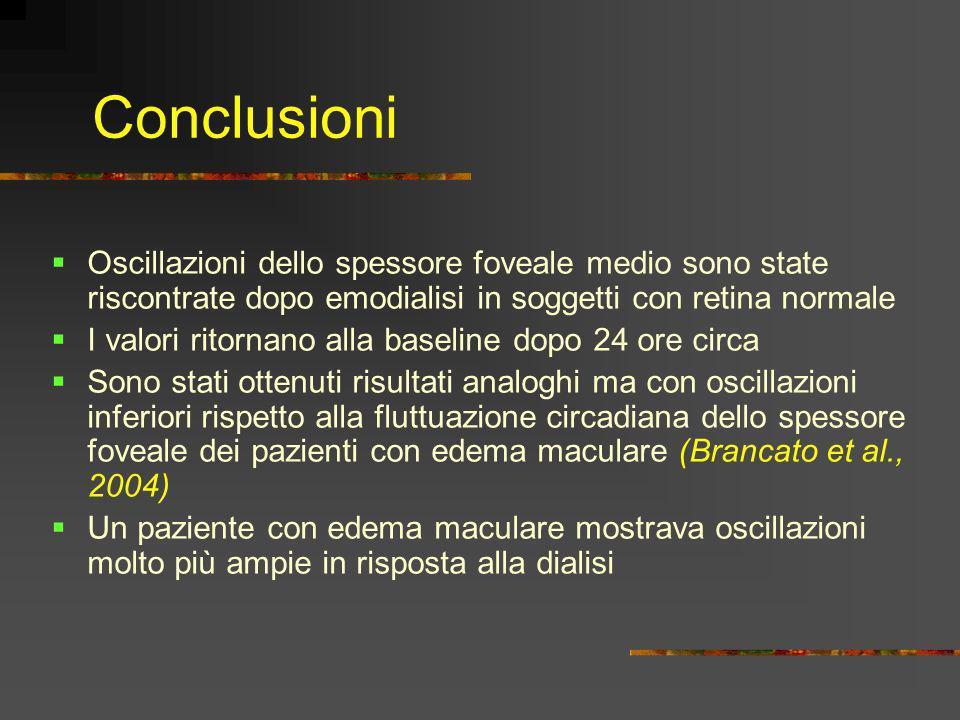 Conclusioni Oscillazioni dello spessore foveale medio sono state riscontrate dopo emodialisi in soggetti con retina normale I valori ritornano alla ba