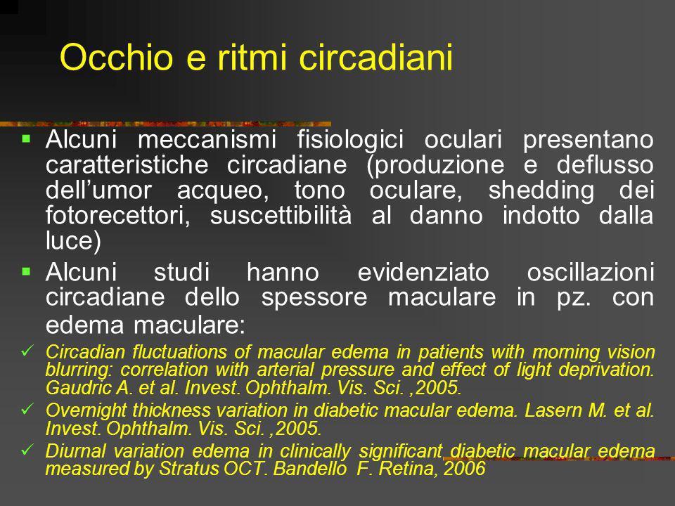 Occhio e ritmi circadiani Alcuni meccanismi fisiologici oculari presentano caratteristiche circadiane (produzione e deflusso dellumor acqueo, tono ocu