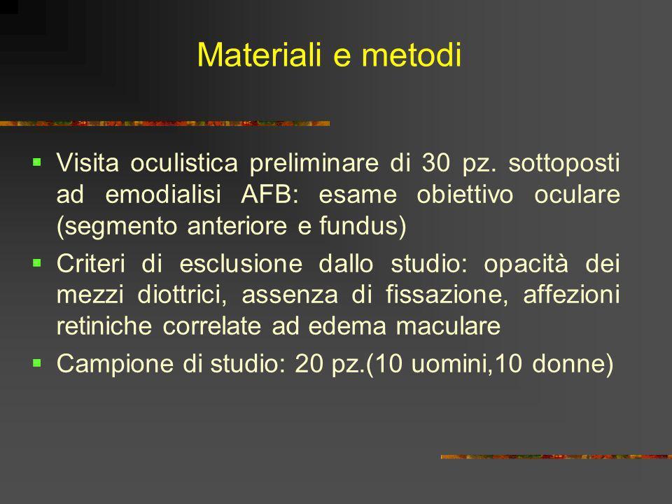 Materiali e metodi Visita oculistica preliminare di 30 pz. sottoposti ad emodialisi AFB: esame obiettivo oculare (segmento anteriore e fundus) Criteri