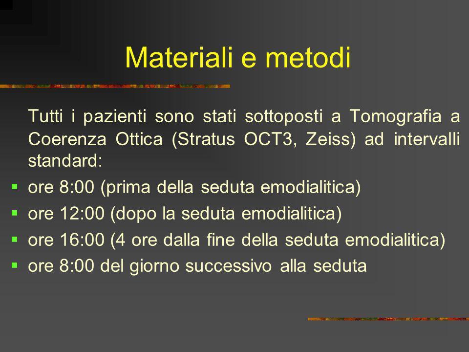 Materiali e metodi Tutti i pazienti sono stati sottoposti a Tomografia a Coerenza Ottica (Stratus OCT3, Zeiss) ad intervalli standard: ore 8:00 (prima