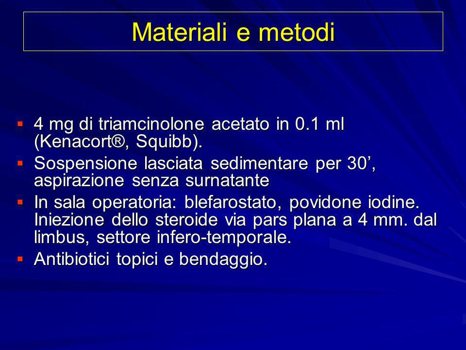 Materiali e metodi 4 mg di triamcinolone acetato in 0.1 ml (Kenacort®, Squibb). 4 mg di triamcinolone acetato in 0.1 ml (Kenacort®, Squibb). Sospensio