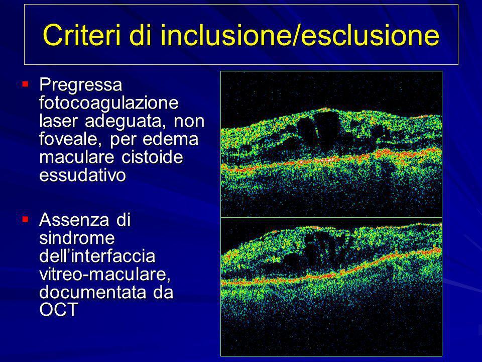 Criteri di inclusione/esclusione Pregressa fotocoagulazione laser adeguata, non foveale, per edema maculare cistoide essudativo Pregressa fotocoagulaz