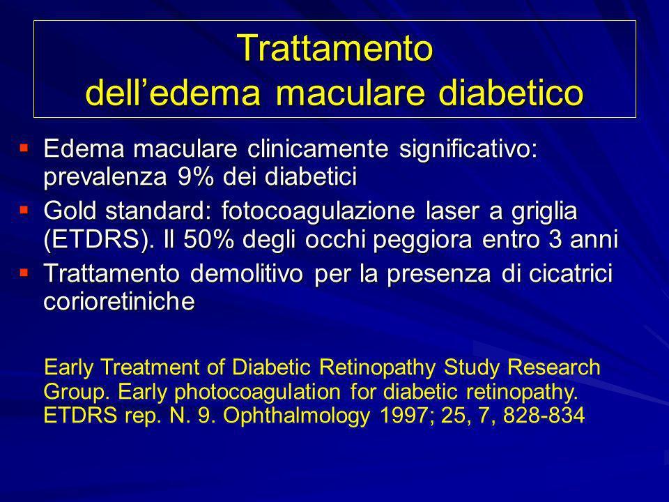Trattamento delledema maculare diabetico Edema maculare clinicamente significativo: prevalenza 9% dei diabetici Edema maculare clinicamente significat
