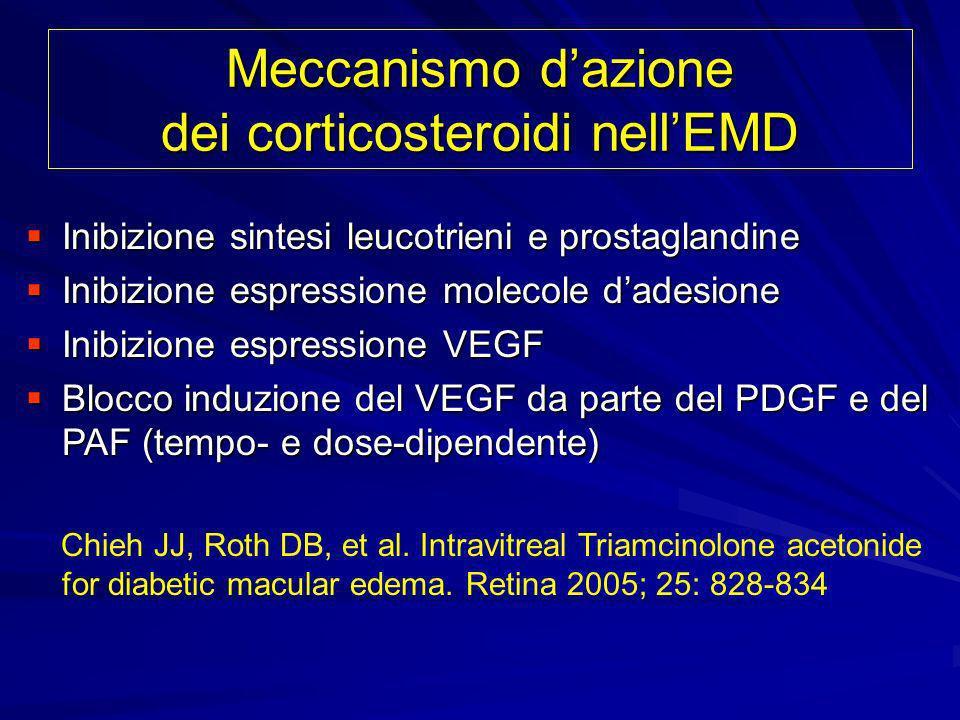 Meccanismo dazione dei corticosteroidi nellEMD Inibizione sintesi leucotrieni e prostaglandine Inibizione sintesi leucotrieni e prostaglandine Inibizi