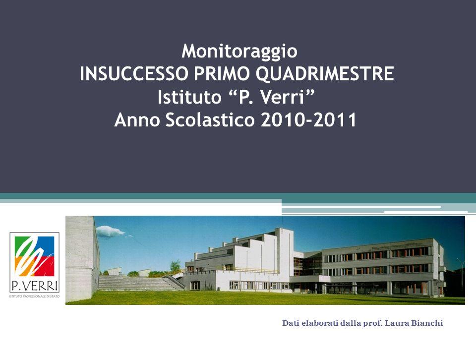 Monitoraggio INSUCCESSO PRIMO QUADRIMESTRE Istituto P.