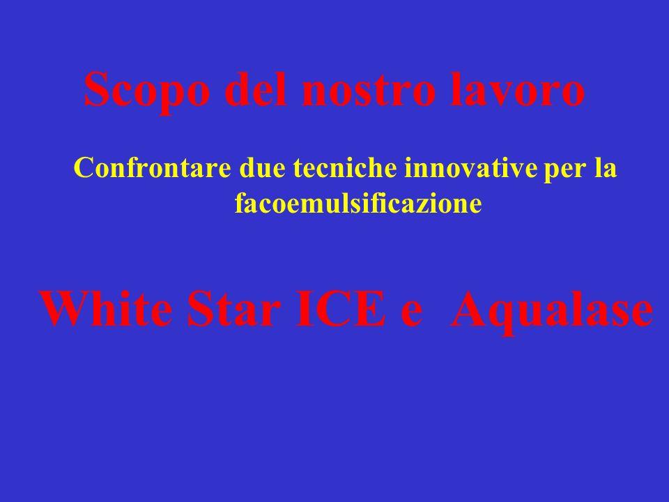 Scopo del nostro lavoro Confrontare due tecniche innovative per la facoemulsificazione White Star ICE e Aqualase