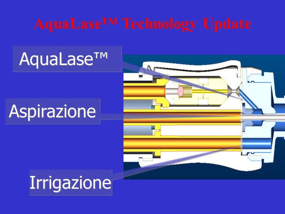 AquaLase Technology Update AquaLase Aspirazione Irrigazione