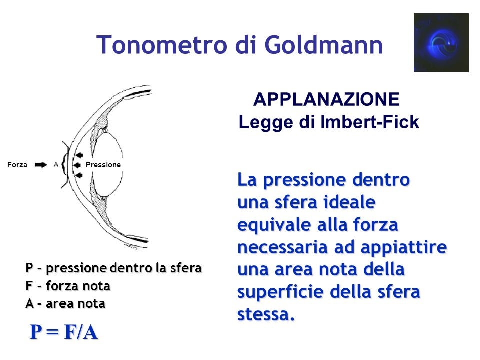 SFERA IDEALE : Principio di Imbert - Fick SFERA IDEALE : UltrasottileUltrasottile FlessibileFlessibile AsciuttaAsciutta