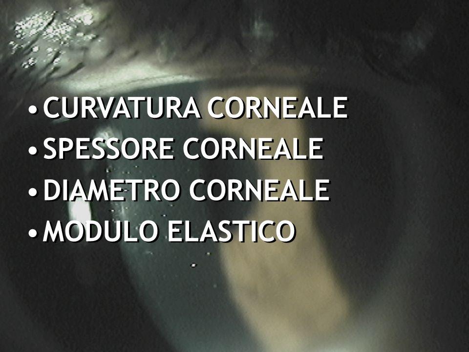 SPESSORE CORNEALE SOVRASTIMATASOTTOSTIMATA PIO Secondo alcune formule anche di 10-12 mmHg Correlazione significativa tra lo spessore corneale centrale e la pressione oculare misurata con tonometro di Goldmann