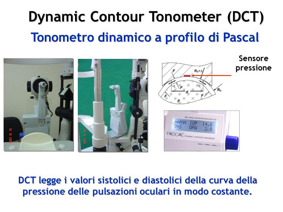 Interpretazioni delle letture dei tonometri Comparazione dei metodi (bulbi cannulati): – IOP manometrica reale Letture DCT (PASCAL) Letture GAT (Goldmann) Letture PTG (pneumatonografo)