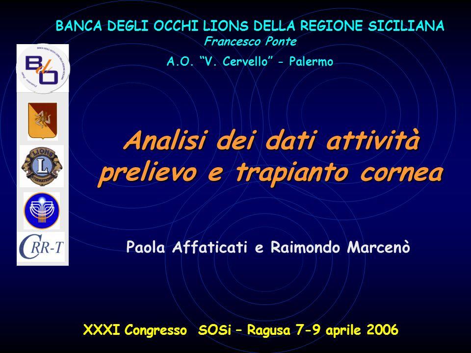 BANCA DEGLI OCCHI LIONS DELLA REGIONE SICILIANA Francesco Ponte A.O. V. Cervello - Palermo Analisi dei dati attività prelievo e trapianto cornea XXXI
