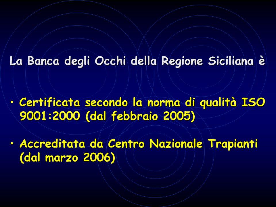 La Banca degli Occhi della Regione Siciliana è Certificata secondo la norma di qualità ISO Certificata secondo la norma di qualità ISO 9001:2000 (dal