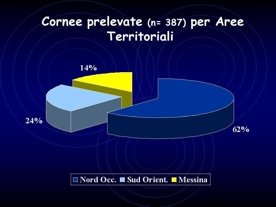 Cornee prelevate (n= 387) per Aree Territoriali