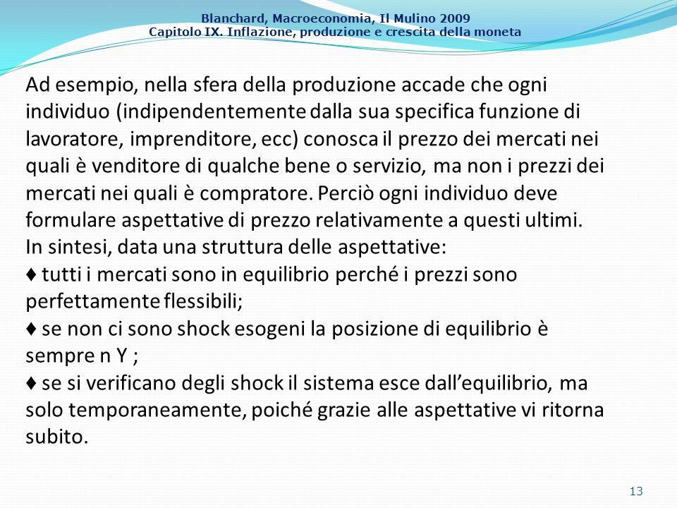 Blanchard, Macroeconomia, Il Mulino 2009 Capitolo IX. Inflazione, produzione e crescita della moneta 13 Ad esempio, nella sfera della produzione accad