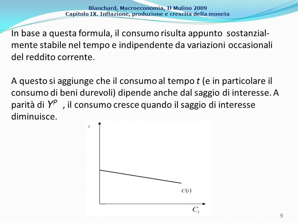 Blanchard, Macroeconomia, Il Mulino 2009 Capitolo IX. Inflazione, produzione e crescita della moneta 9 In base a questa formula, il consumo risulta ap