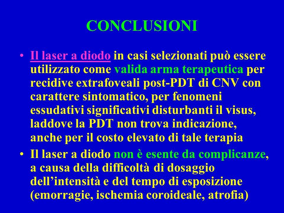 CONCLUSIONI Il laser a diodo in casi selezionati può essere utilizzato come valida arma terapeutica per recidive extrafoveali post-PDT di CNV con carattere sintomatico, per fenomeni essudativi significativi disturbanti il visus, laddove la PDT non trova indicazione, anche per il costo elevato di tale terapia Il laser a diodo non è esente da complicanze, a causa della difficoltà di dosaggio dellintensità e del tempo di esposizione (emorragie, ischemia coroideale, atrofia)