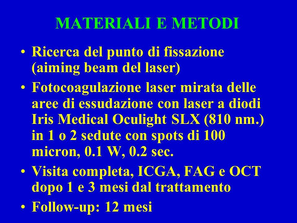 MATERIALI E METODI Ricerca del punto di fissazione (aiming beam del laser) Fotocoagulazione laser mirata delle aree di essudazione con laser a diodi Iris Medical Oculight SLX (810 nm.) in 1 o 2 sedute con spots di 100 micron, 0.1 W, 0.2 sec.