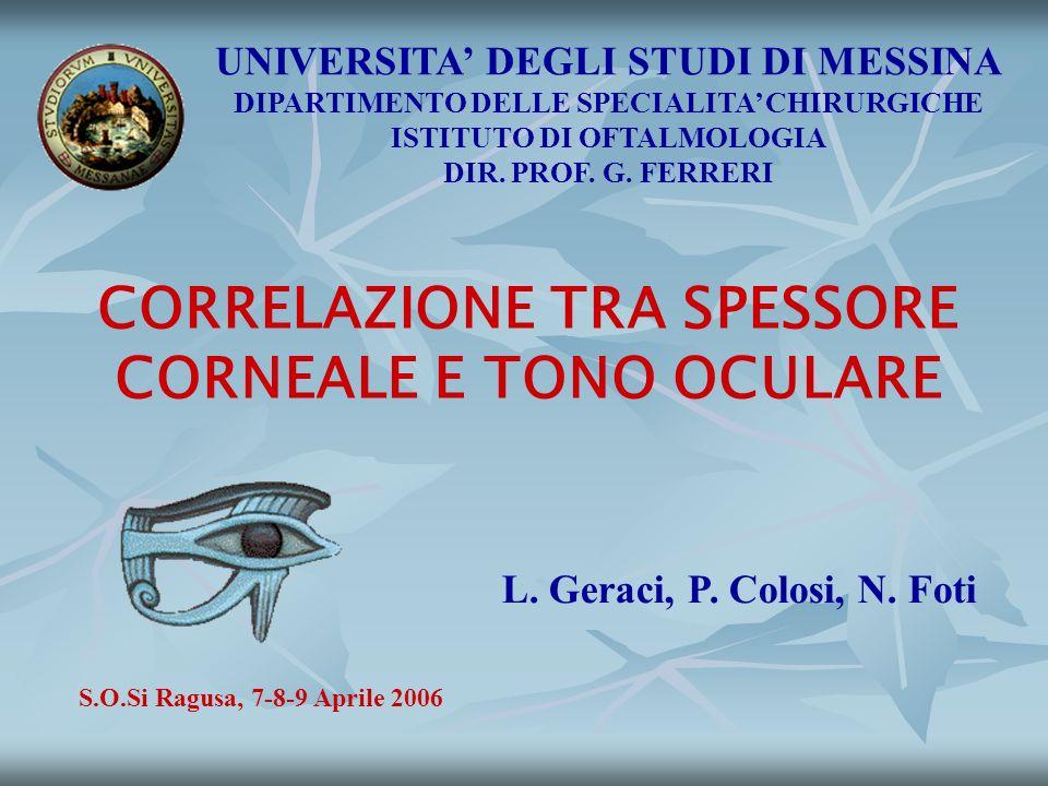 CORRELAZIONE TRA SPESSORE CORNEALE E TONO OCULARE UNIVERSITA DEGLI STUDI DI MESSINA DIPARTIMENTO DELLE SPECIALITA CHIRURGICHE ISTITUTO DI OFTALMOLOGIA