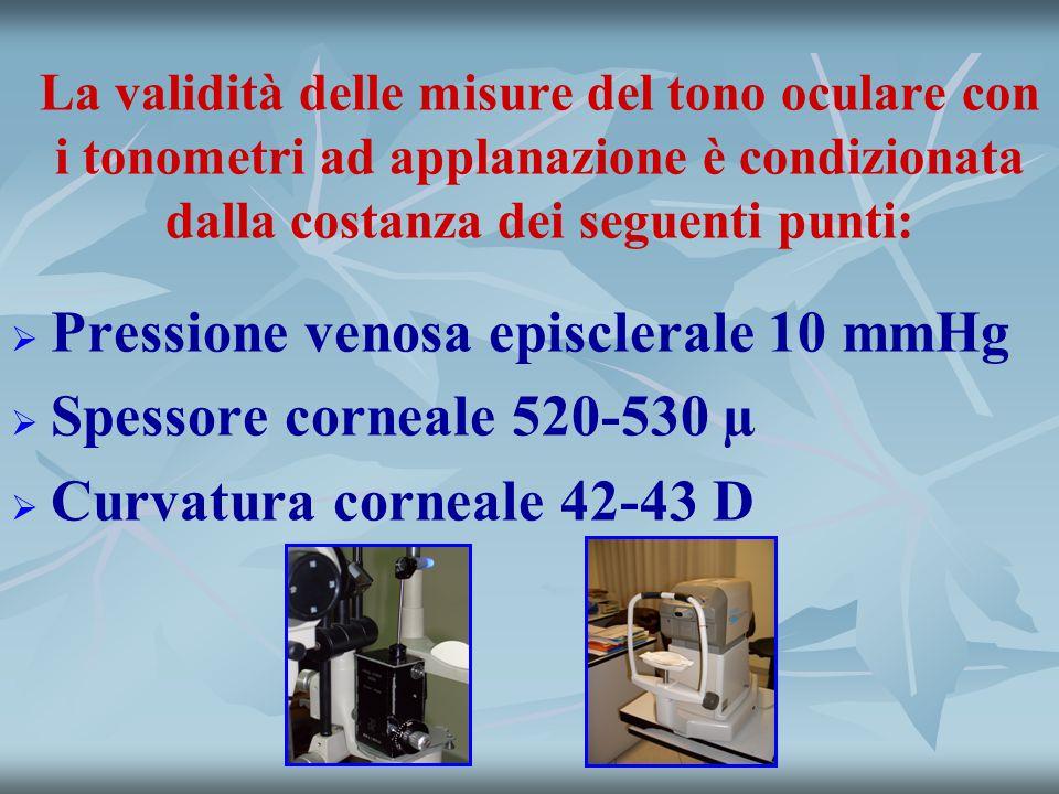 La validità delle misure del tono oculare con i tonometri ad applanazione è condizionata dalla costanza dei seguenti punti: Pressione venosa episclera