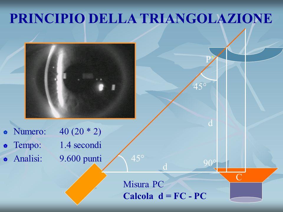C d d 45° 90° P Calcola d = FC - PC Misura PC Numero:40 (20 * 2) Tempo:1.4 secondi Analisi:9.600 punti PRINCIPIO DELLA TRIANGOLAZIONE