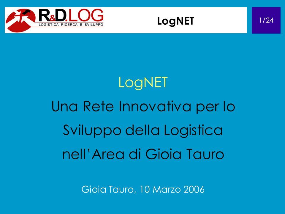 1/24 LogNET Una Rete Innovativa per lo Sviluppo della Logistica nellArea di Gioia Tauro Gioia Tauro, 10 Marzo 2006