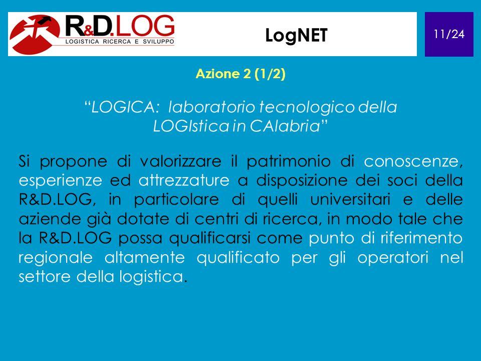 11/24 LogNET Azione 2 (1/2) LOGICA: laboratorio tecnologico della LOGIstica in CAlabria Si propone di valorizzare il patrimonio di conoscenze, esperienze ed attrezzature a disposizione dei soci della R&D.LOG, in particolare di quelli universitari e delle aziende già dotate di centri di ricerca, in modo tale che la R&D.LOG possa qualificarsi come punto di riferimento regionale altamente qualificato per gli operatori nel settore della logistica.