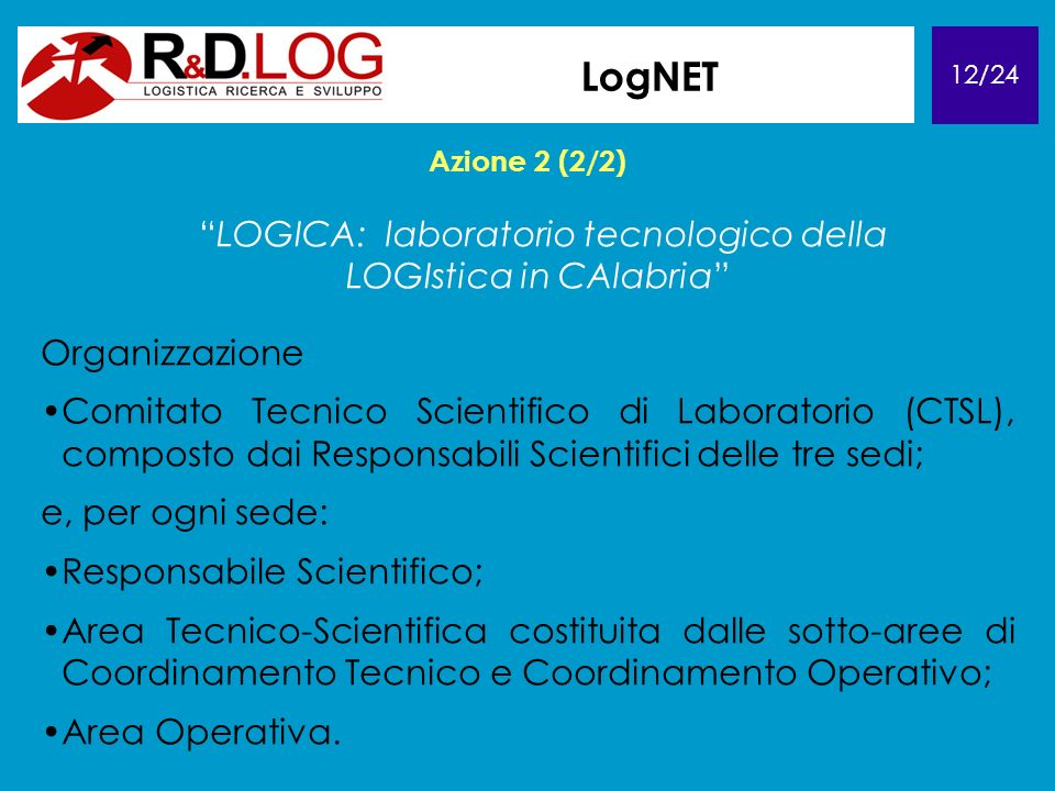12/24 LogNET Azione 2 (2/2) LOGICA: laboratorio tecnologico della LOGIstica in CAlabria Organizzazione Comitato Tecnico Scientifico di Laboratorio (CTSL), composto dai Responsabili Scientifici delle tre sedi; e, per ogni sede: Responsabile Scientifico; Area Tecnico-Scientifica costituita dalle sotto-aree di Coordinamento Tecnico e Coordinamento Operativo; Area Operativa.