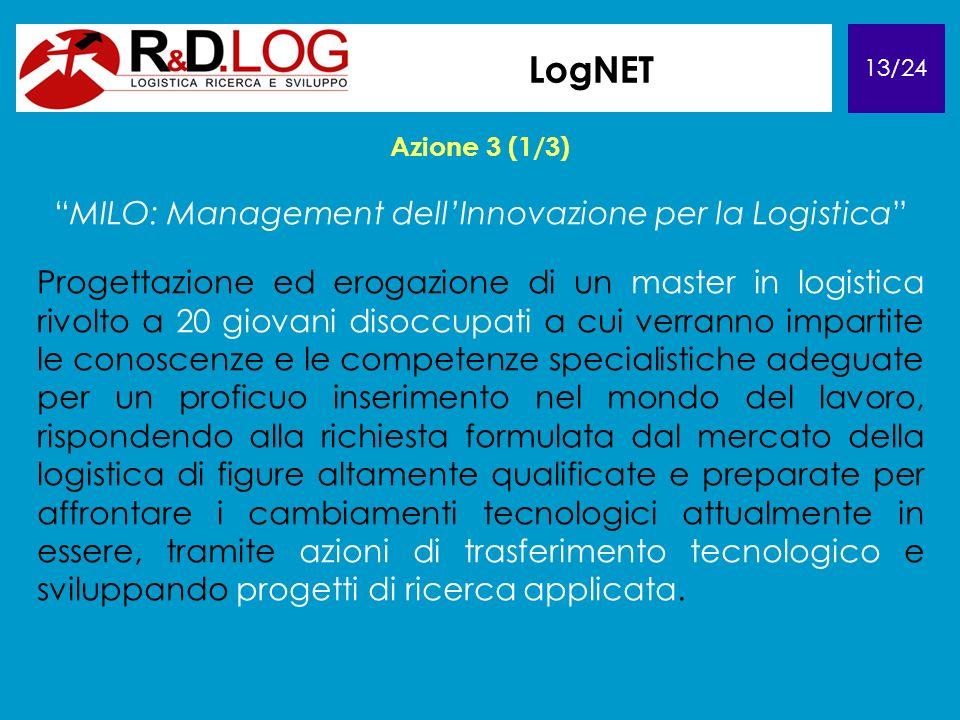 13/24 LogNET Azione 3 (1/3) MILO: Management dellInnovazione per la Logistica Progettazione ed erogazione di un master in logistica rivolto a 20 giova