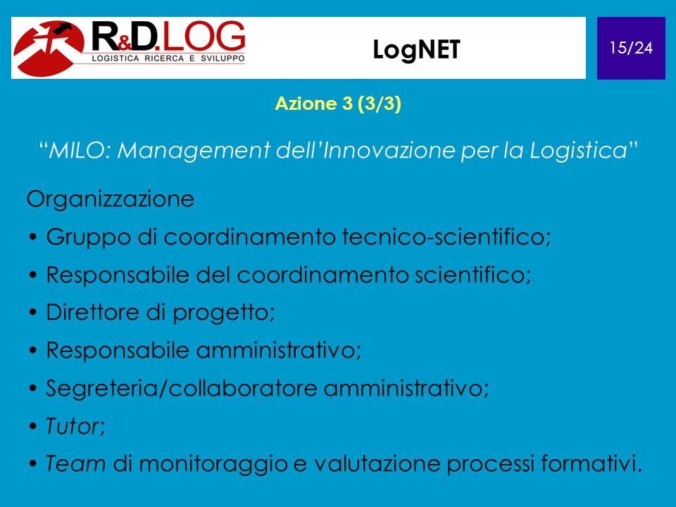 15/24 LogNET Azione 3 (3/3) MILO: Management dellInnovazione per la Logistica Organizzazione Gruppo di coordinamento tecnico-scientifico; Responsabile del coordinamento scientifico; Direttore di progetto; Responsabile amministrativo; Segreteria/collaboratore amministrativo; Tutor; Team di monitoraggio e valutazione processi formativi.