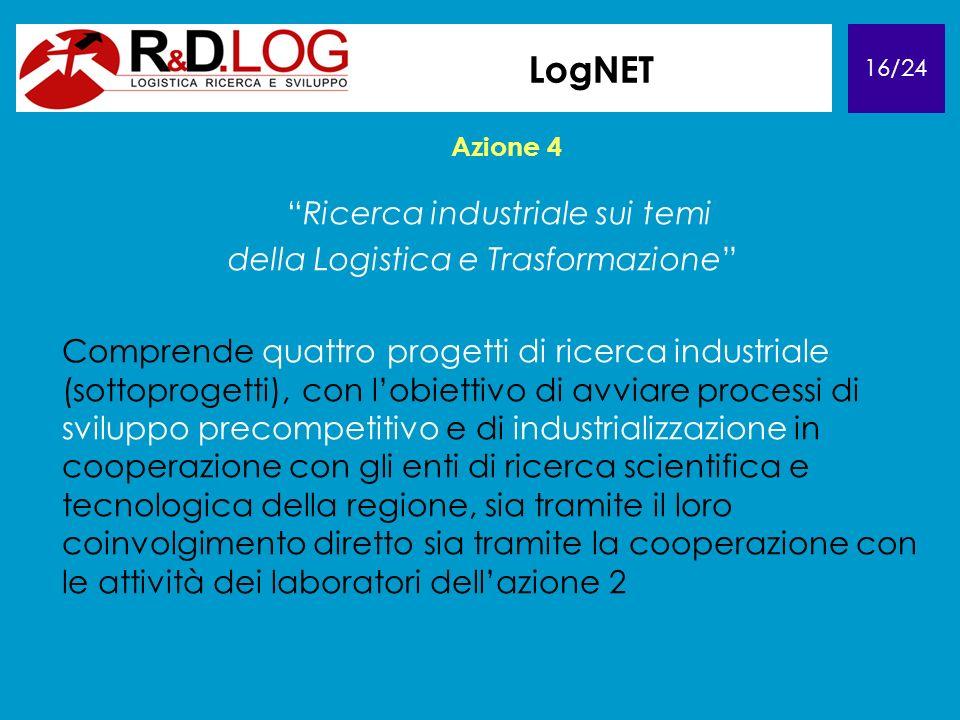 16/24 LogNET Azione 4 Ricerca industriale sui temi della Logistica e Trasformazione Comprende quattro progetti di ricerca industriale (sottoprogetti),