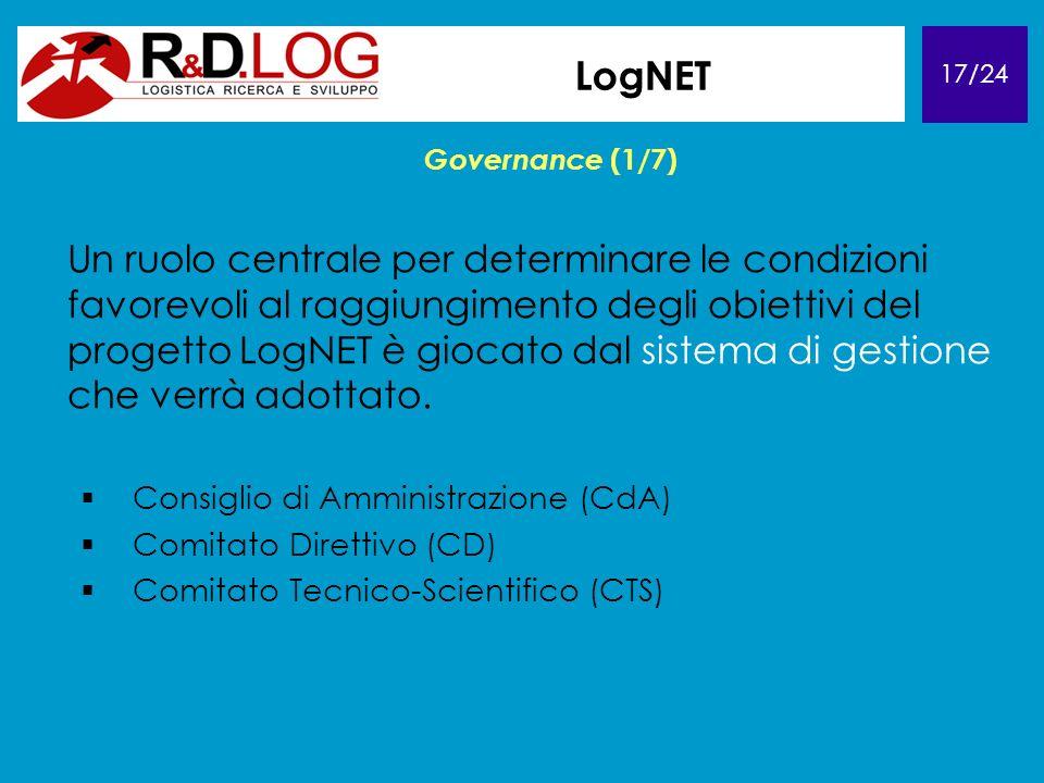 17/24 LogNET Governance (1/7) Un ruolo centrale per determinare le condizioni favorevoli al raggiungimento degli obiettivi del progetto LogNET è giocato dal sistema di gestione che verrà adottato.