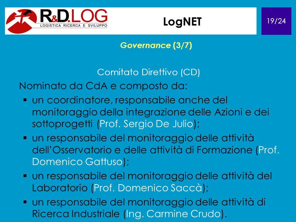 19/24 LogNET Governance (3/7) Comitato Direttivo (CD) Nominato da CdA e composto da: un coordinatore, responsabile anche del monitoraggio della integrazione delle Azioni e dei sottoprogetti (Prof.