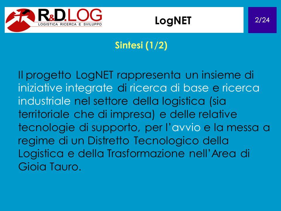 2/24 LogNET Sintesi (1/2) Il progetto LogNET rappresenta un insieme di iniziative integrate di ricerca di base e ricerca industriale nel settore della logistica (sia territoriale che di impresa) e delle relative tecnologie di supporto, per lavvio e la messa a regime di un Distretto Tecnologico della Logistica e della Trasformazione nellArea di Gioia Tauro.