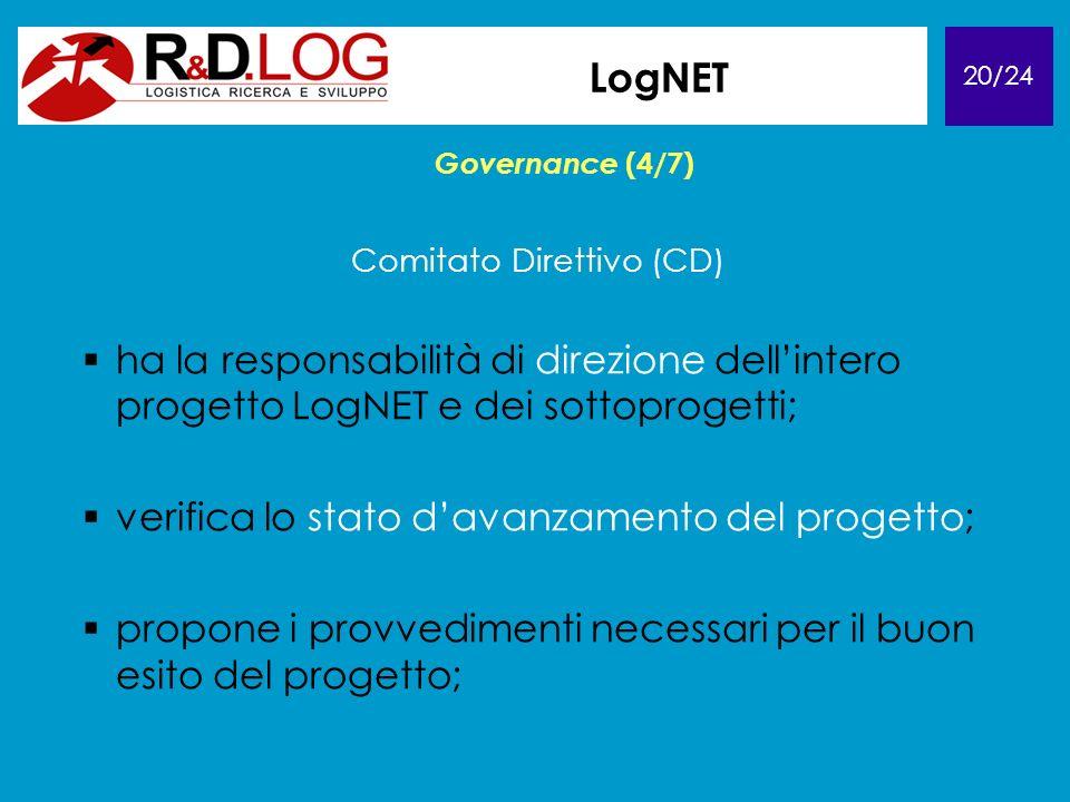 20/24 LogNET Governance (4/7) Comitato Direttivo (CD) ha la responsabilità di direzione dellintero progetto LogNET e dei sottoprogetti; verifica lo stato davanzamento del progetto; propone i provvedimenti necessari per il buon esito del progetto;
