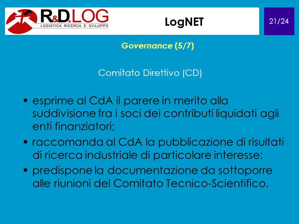21/24 LogNET Governance (5/7) Comitato Direttivo (CD) esprime al CdA il parere in merito alla suddivisione fra i soci dei contributi liquidati agli en