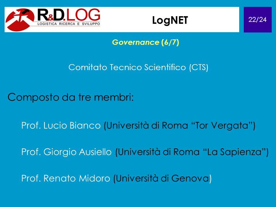 22/24 LogNET Governance (6/7) Comitato Tecnico Scientifico (CTS) C omposto da tre membri: Prof. Lucio Bianco (Università di Roma Tor Vergata) Prof. Gi
