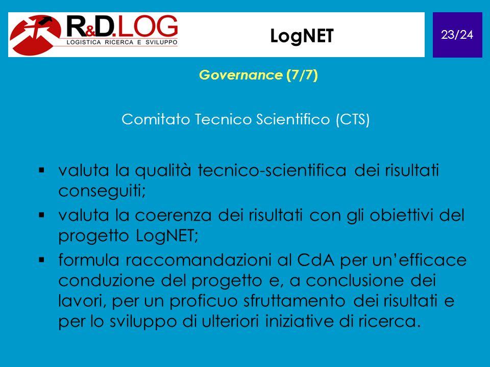 23/24 LogNET Governance (7/7) Comitato Tecnico Scientifico (CTS) valuta la qualità tecnico-scientifica dei risultati conseguiti; valuta la coerenza dei risultati con gli obiettivi del progetto LogNET; formula raccomandazioni al CdA per unefficace conduzione del progetto e, a conclusione dei lavori, per un proficuo sfruttamento dei risultati e per lo sviluppo di ulteriori iniziative di ricerca.
